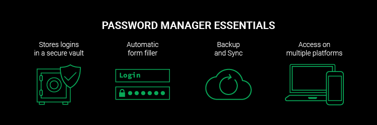 Benefits of using a password manager