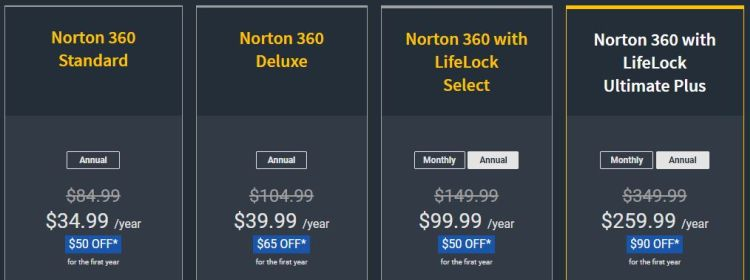 Norton 360 pricing plans
