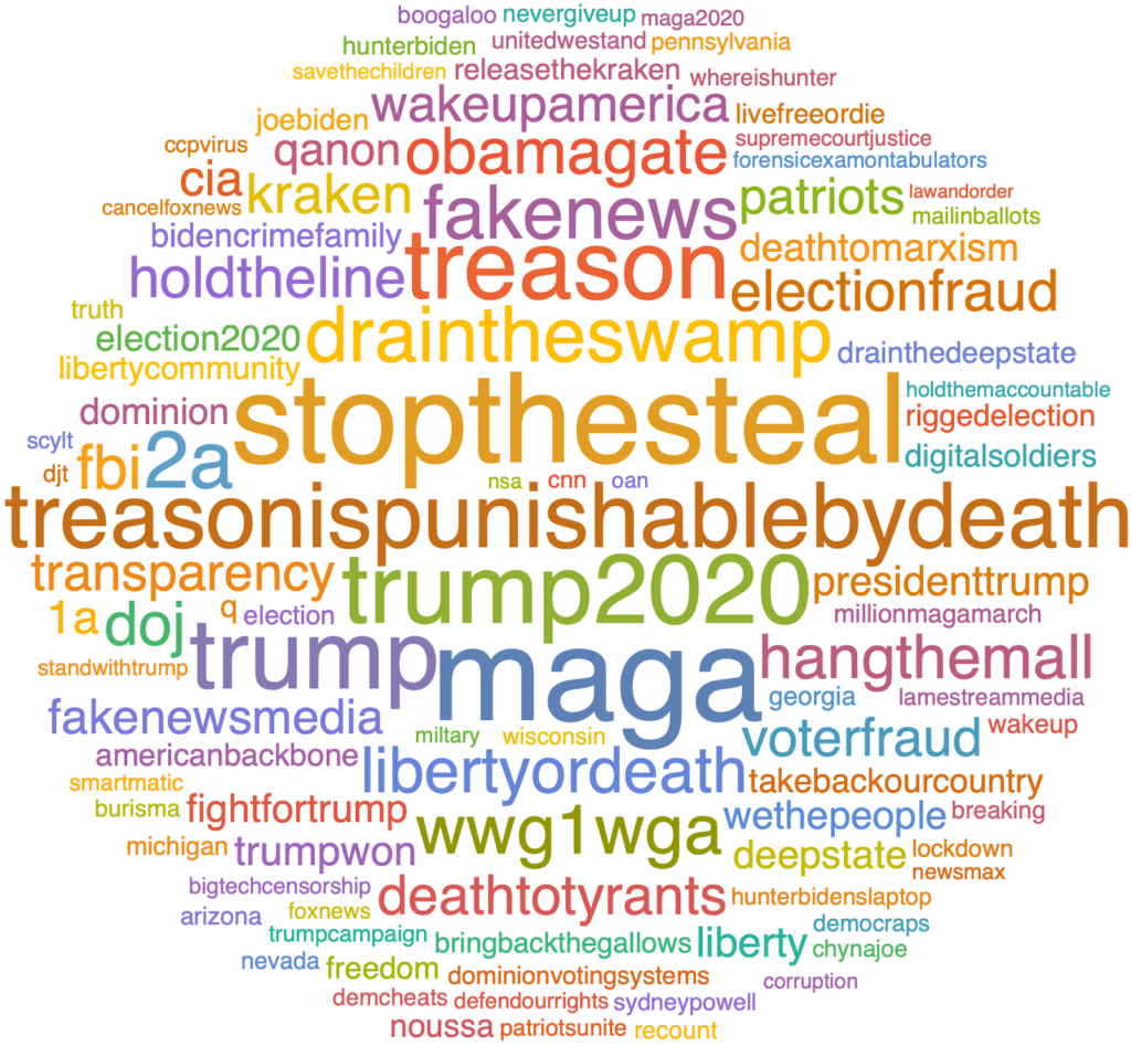 word cloud hanging executions