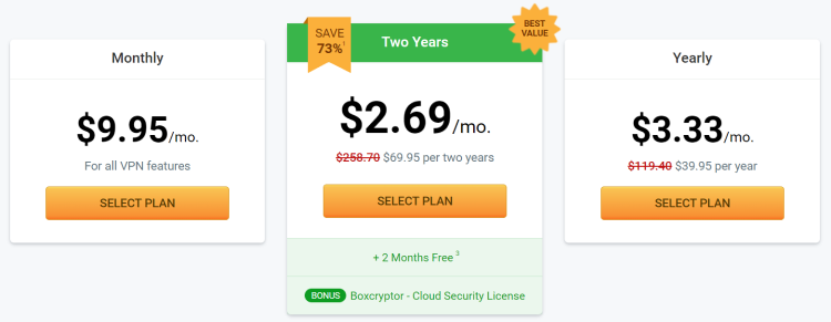 PIA VPN pricing tiers