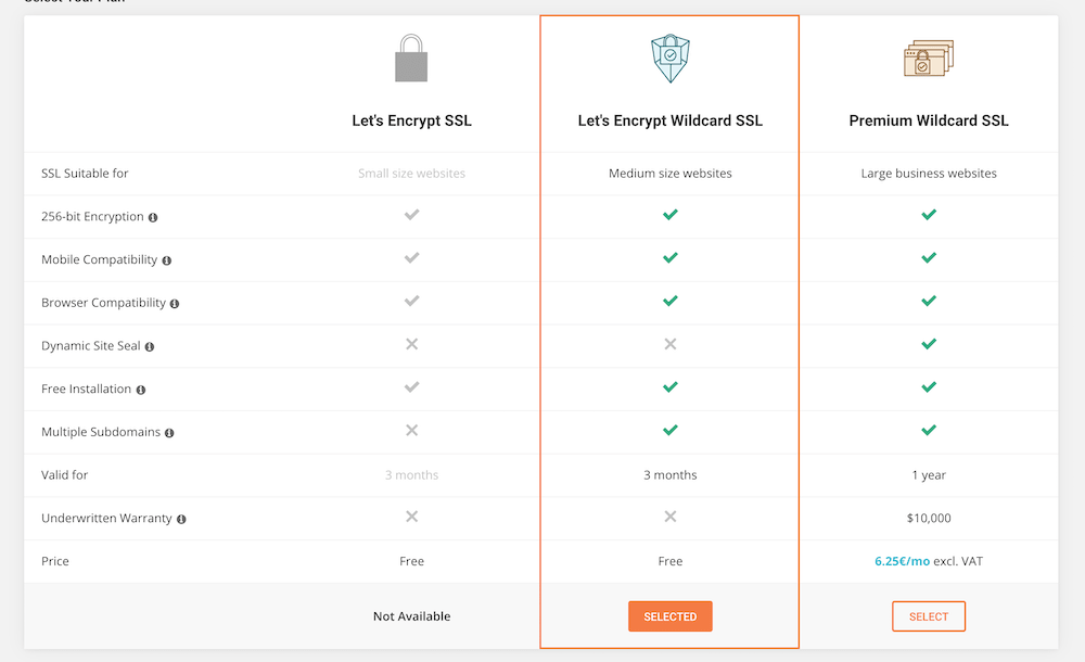Choice of SSL certificate in SiteGround control panel