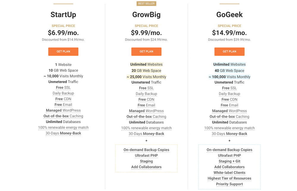 SiteGround pricing table