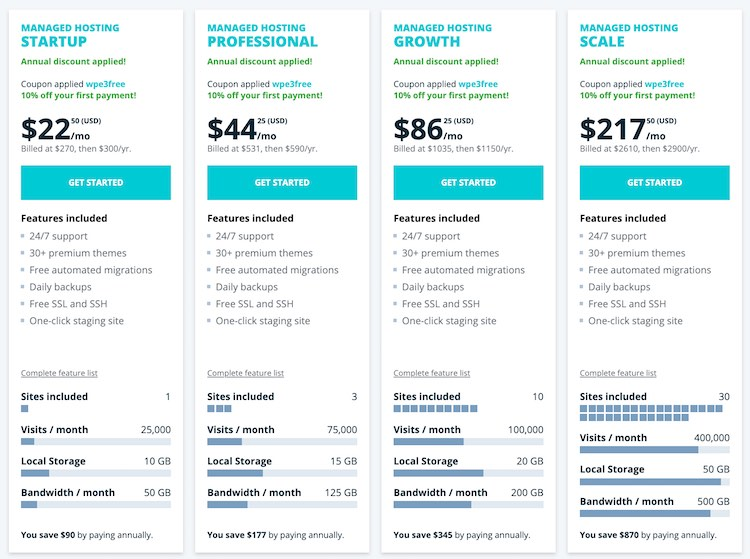 WP Engine pricing with discount