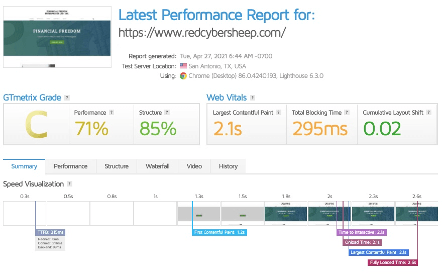 weebly performance