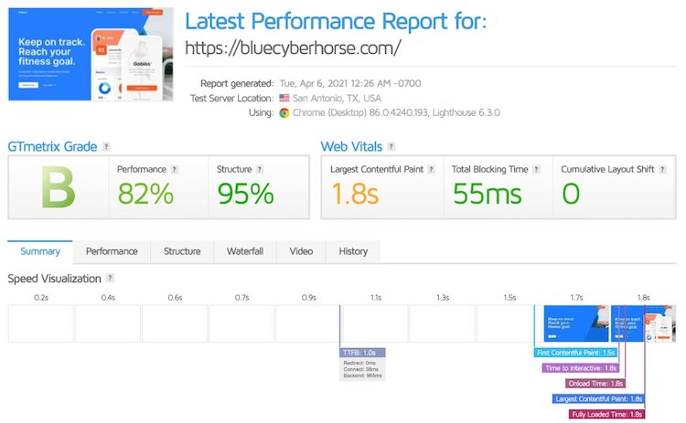 Bluehost page load speed test with a fully built website