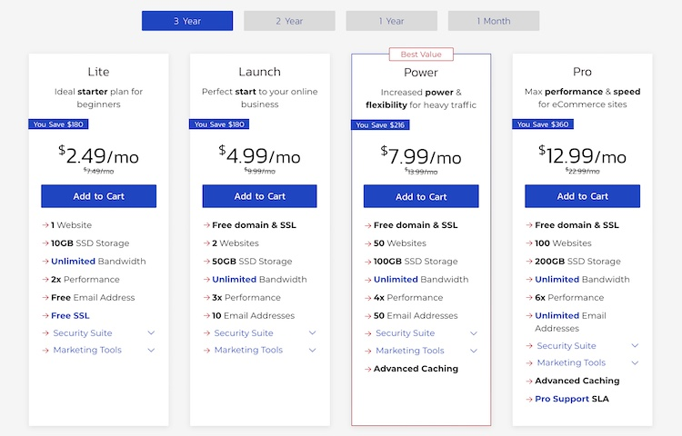 InMotion hosting prices and shared hosting plans