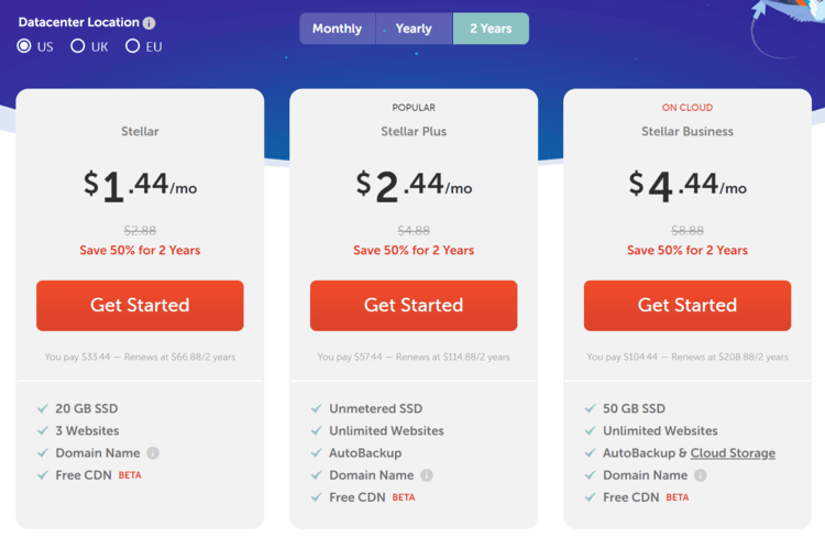 Shared hosting prices with Namecheap