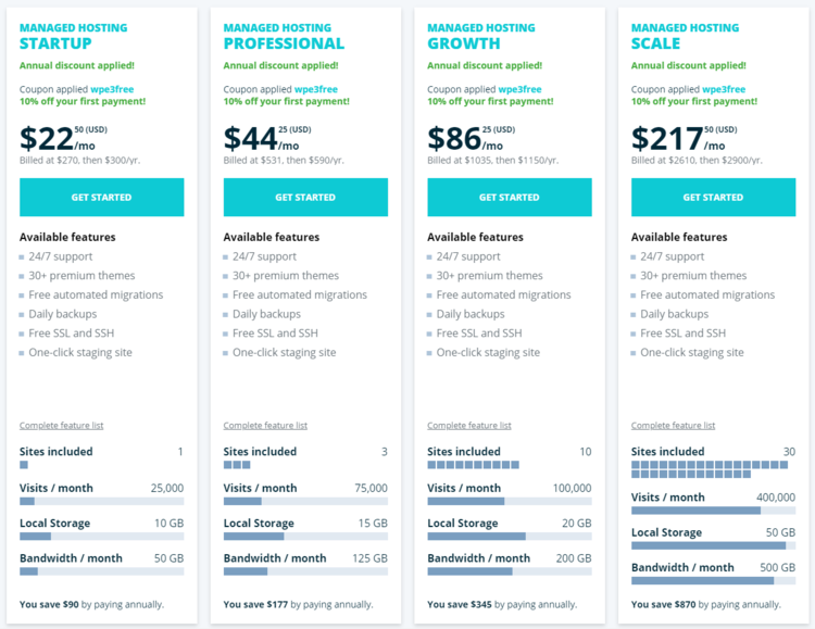 WP Engine pricing of its managed hosting plans
