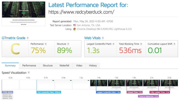 Squarespace page speed results