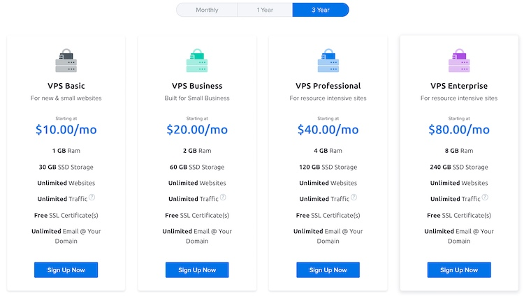 DreamHost VPS pricing
