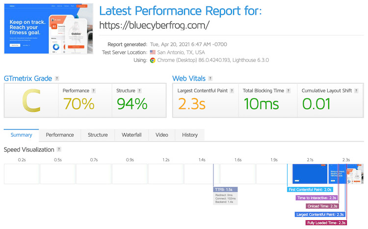 InterServer page load time with a built website