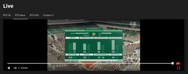 French Open streaming