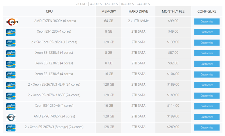 InterServer dedicated server plans with prices