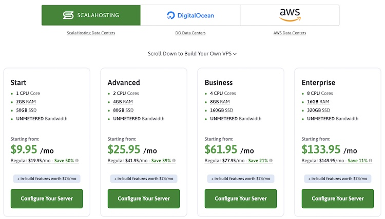 ScalaHosting managed VPS hosting price and options